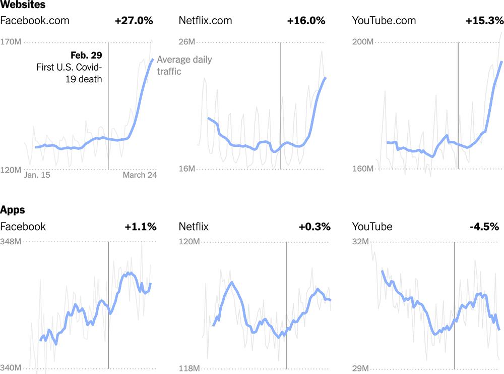 app-web-usage-stats