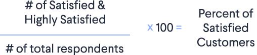 customer-satisfaction-equation