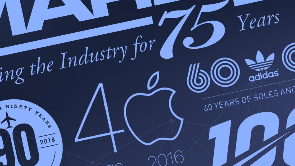 Company milestones: Branding longevity with anniversary logo design