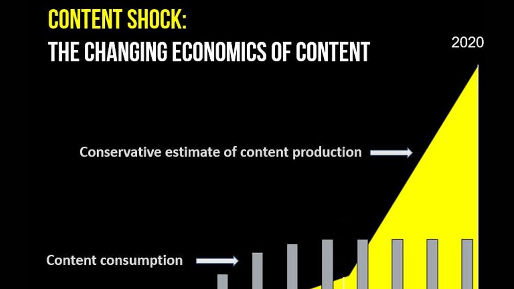 Content Consumption Graph