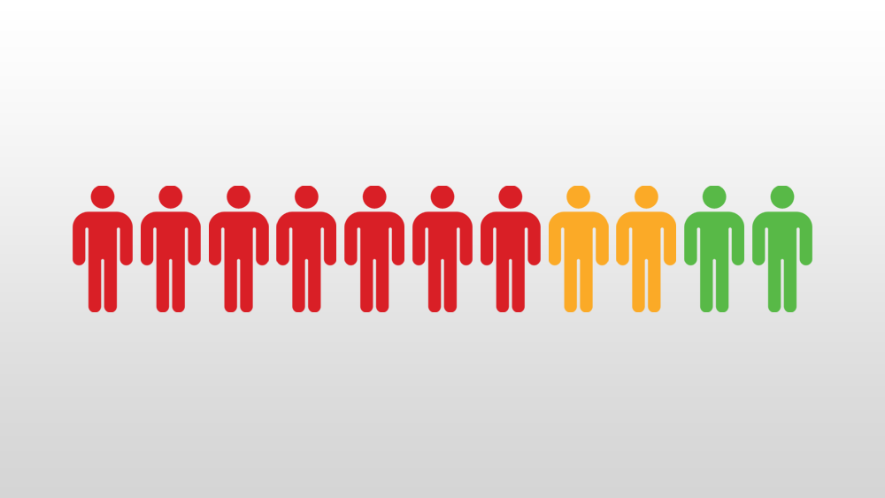 What Is A Net Promoter Score?